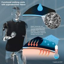 Functional clothing cools with superabsorber fleece