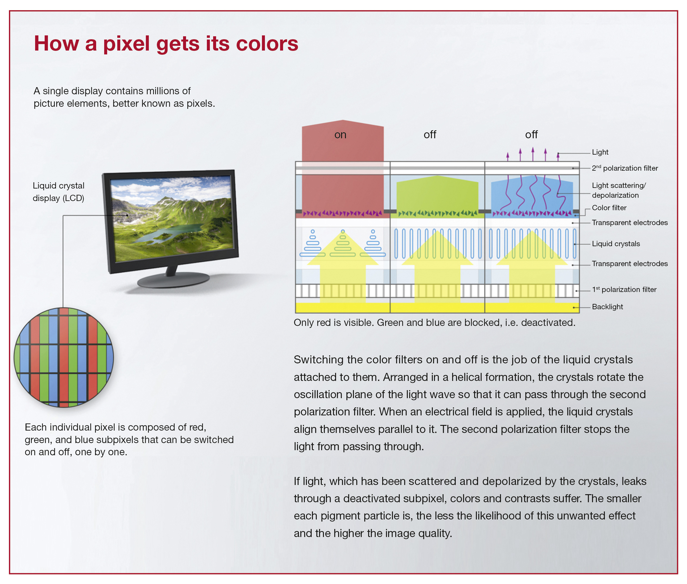 Flat Screens Show Their True Colors