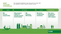 BASF Sustainability roadmap graphic.jpg