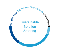 FL_Sustainability_Steering2.png