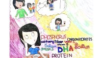Kids' Lab Drawing Competition