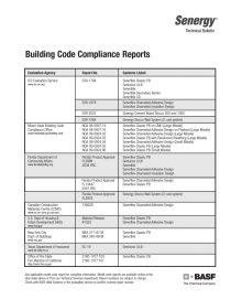 Building Code Compliance Reports
