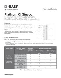 Guidelines for Attaching to Wood or Steel Framed Assemblies Technical Bulletin