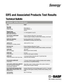 EIFS & Associated Products' Test Results