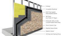 Masonry Veneer Non-Insulated Systems